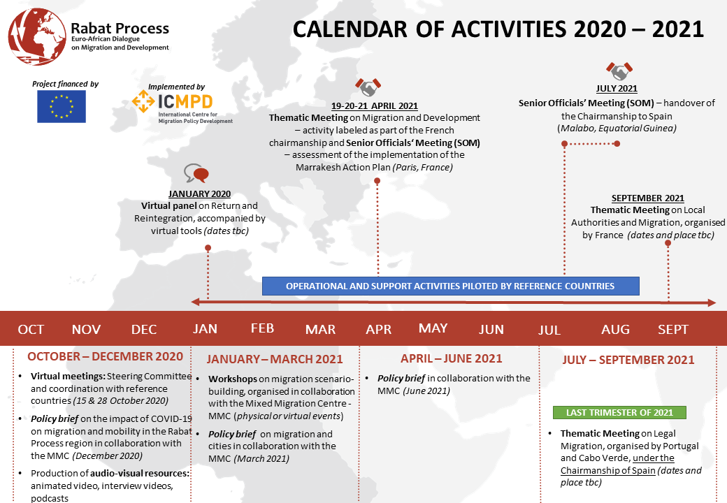 New calendar of activities for 2020-2021