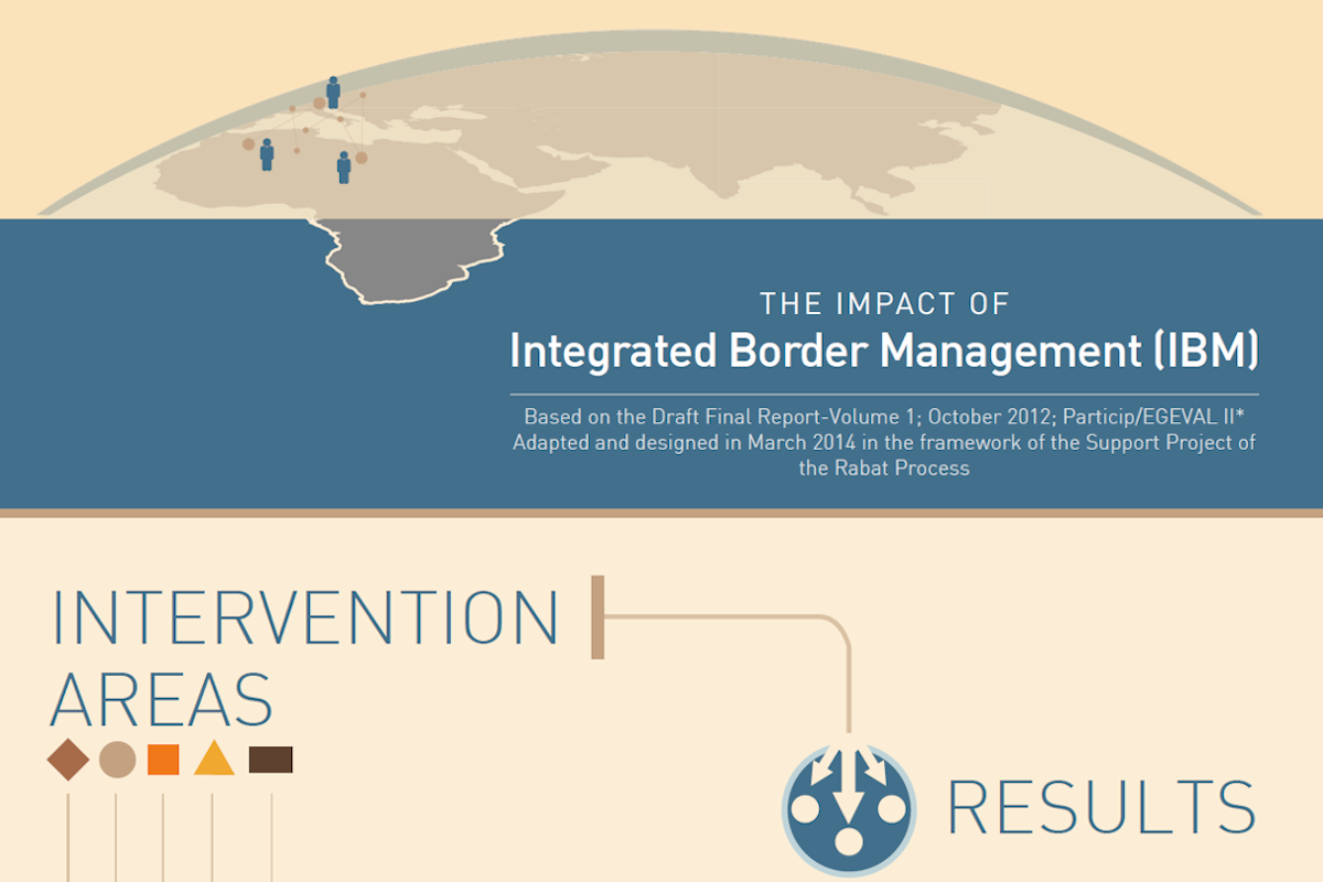 Impact of integrated border management